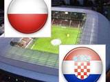Анонс матча Польша – Хорватия. Полякам нужна двойная удача