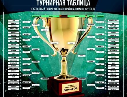 Турнир по мини-футболу в Харькове определил сильнейшие команды (ФОТО)